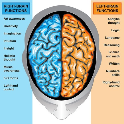 _959966 Left Brain right brain R Kelly